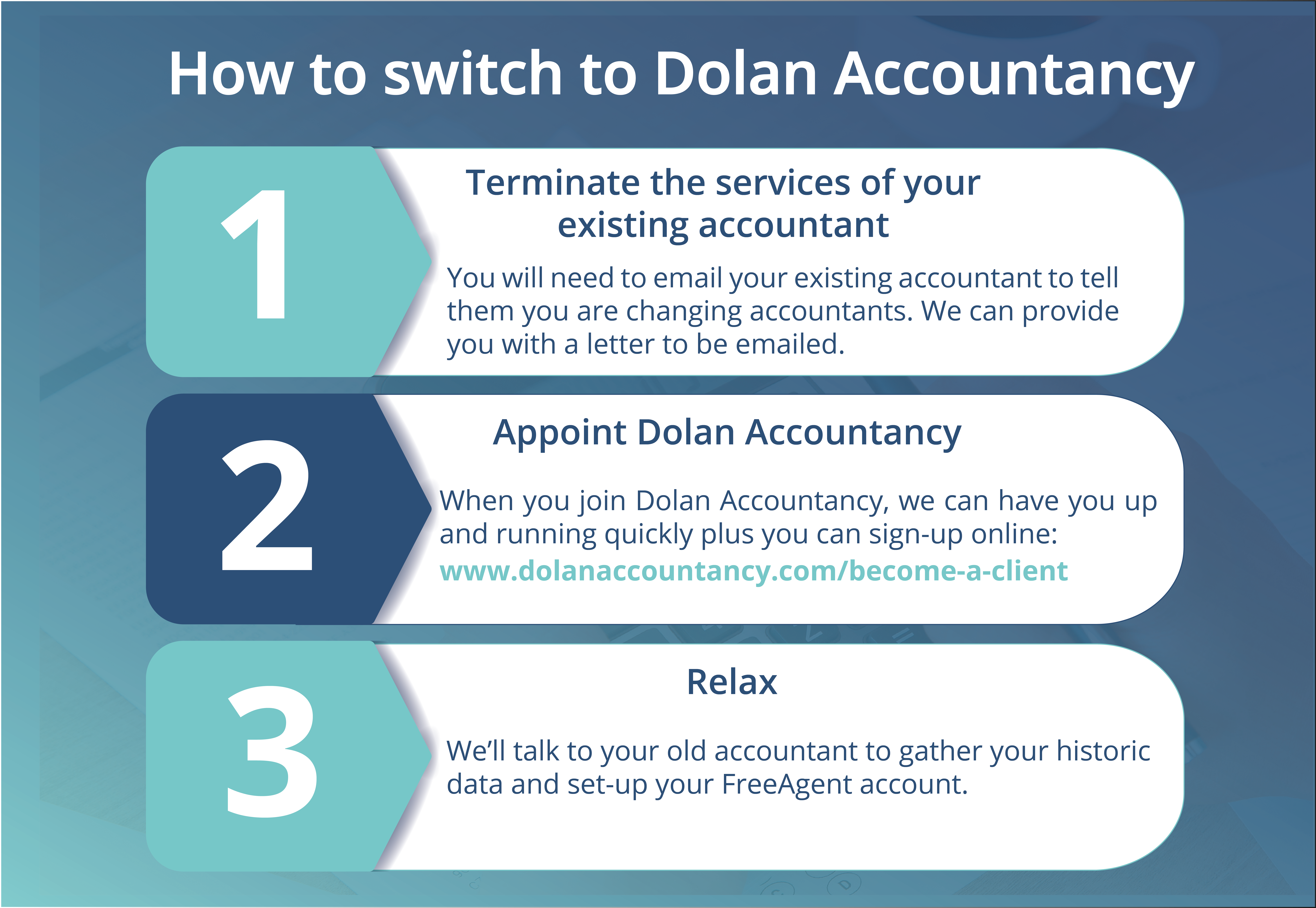 What to give an accountant